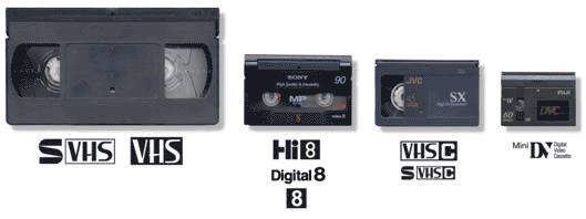 Digitalizálás